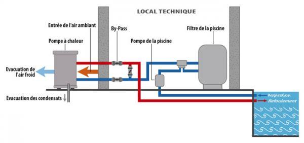 Pompe 224 Chaleur Prix De 550 Ttc 224 4 500 Ttc